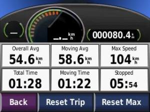 The Garmin GPS unit can give you a summary of a trip taken. This was from downtown Wellington to our cottage in Martinborough, after work last night. It felt a particularly slow trip, the the Garmin proved that it was.
